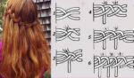 прически с косами схема