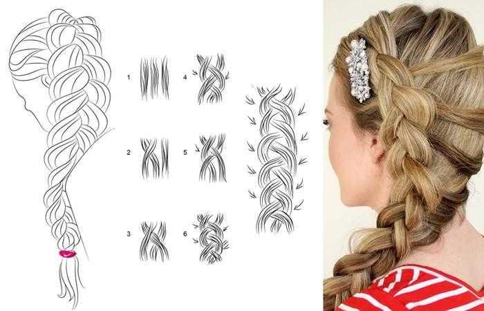 схема по плетению косы